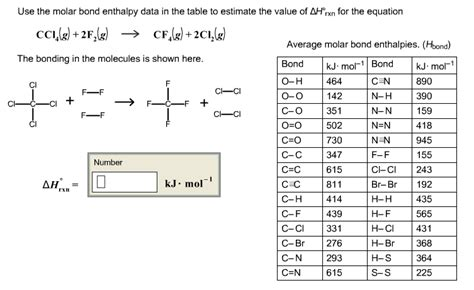Delta G Table by Use The Molar Bond Enthalpy Data In The Table To