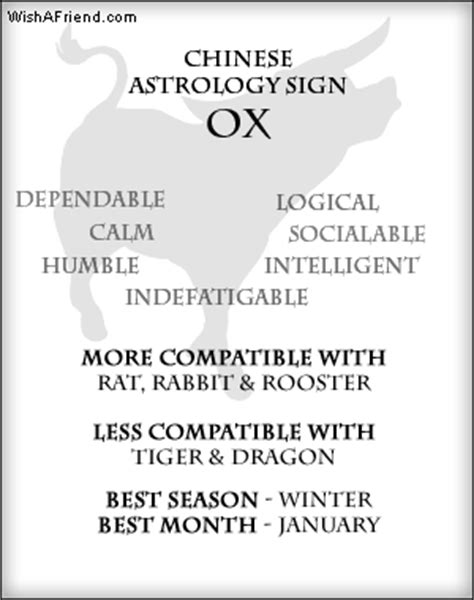 your chinese zodiac profile ox year of the ox