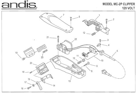 wahl clipper parts diagram proproductsandmore andis wahl oster products