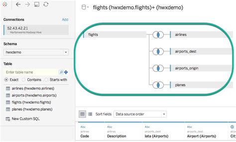 tableau hive tutorial fast analytics in the cloud with hive llap hortonworks