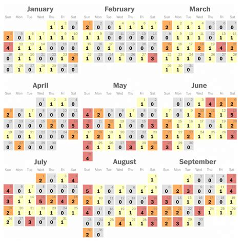 Calendar Visualization The Toll Mass Shooting Data Visualizations Around The Web