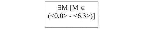 Kalkulus Predikat marxisme dan sintaksis seni terpadu 171 indoprogress