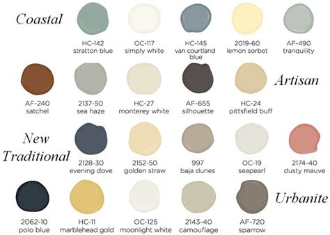 benjamin 2013 color trends renovate