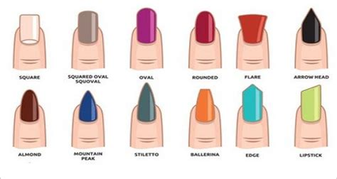 Your Nail Type by What Does Your Nail Shape Say About Your Personality