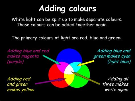 colors of light light presentation physics