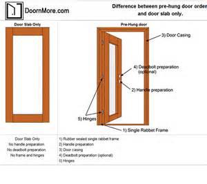 prehung door vs slab doors prehung door vs slab doors help main website store