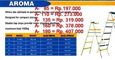 Tangga Aluminium Aroma Ar 04 harga termurah price list bahan material mandor