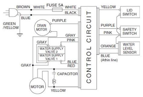 Circuit Mesin Cuci Samsung 1 Tabung februari 2013 cstvj