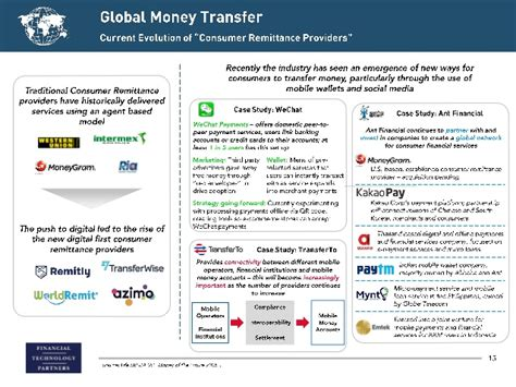 global money transfer ft partners research global money transfer emerging