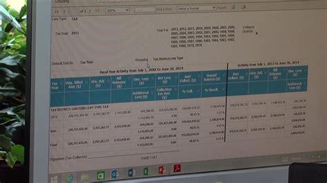 Guilford County Records Property Millions In Unpaid Property Taxes In Guilford County Myfox8