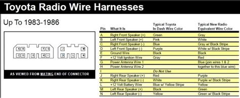 toyota radio wiring getting started of wiring diagram
