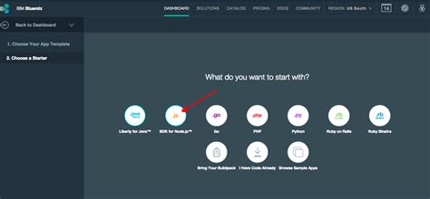node js template getting started with twilio on ibm bluemix ibm cloud