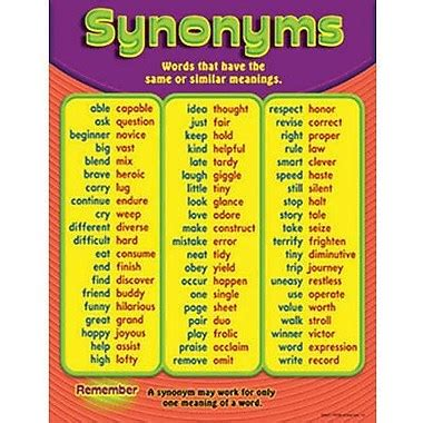 pattern trend synonym trend enterprises 174 synonyms learning chart staples 174