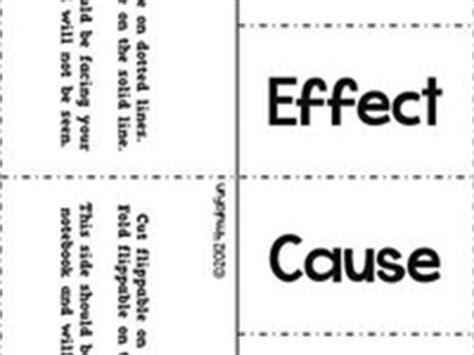 patterns of organization in reading pdf 50 best images about organizational patterns on pinterest
