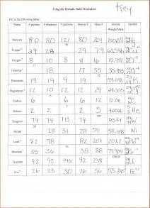 doc 500281 atomic structure worksheet atomic structure