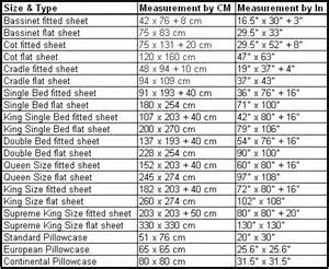 King Size Bed Sheet Measurements In Inches Bedroom Talk Uma Organics