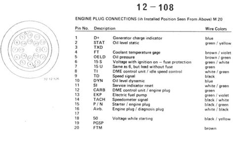 e30 325i wiring diagram get free image about e30 free