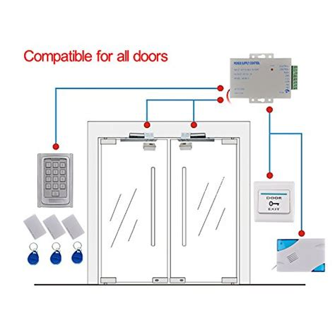 home security rfid door entry access system