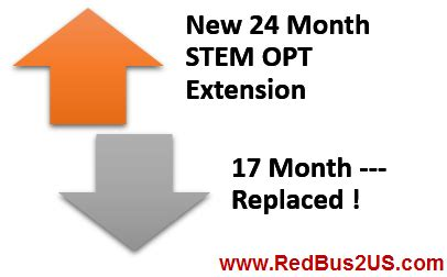 Mba Opt And Stem Opt by Summary Of New 24 Month Stem Opt Extension Proposed Rule