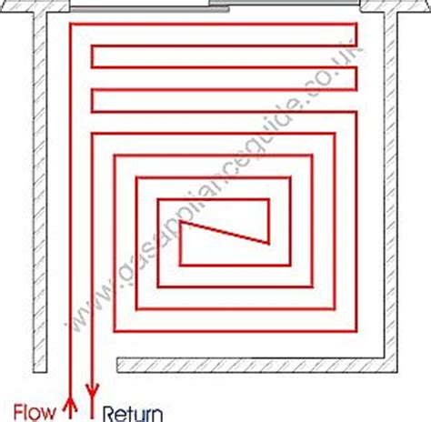 layout for underfloor heating heating pipework layouts images frompo 1