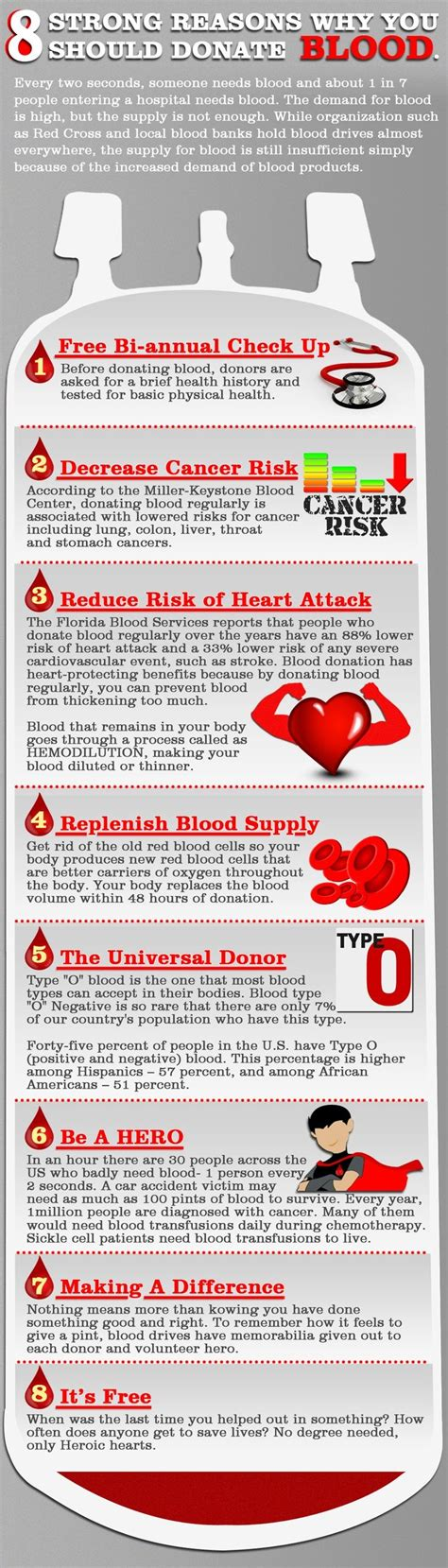 7 Reasons To Donate Blood by 58 Best Bloody Images On Lab Humor