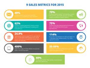 fusemachines blogs 9 sales metrics for 2015
