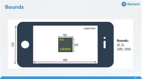 xaml linear layout xamarin 基礎講座