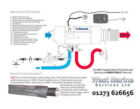 28 webasto switch wiring diagram ohyeah922