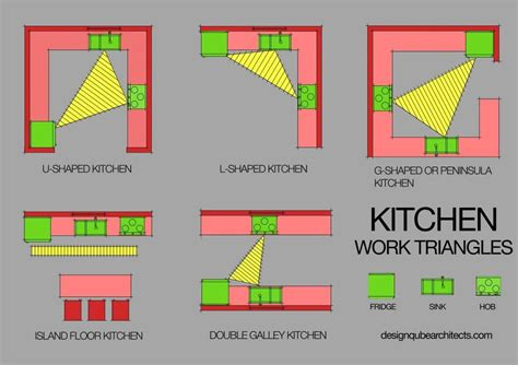 kitchen design triangle every interior designer s secret to the kitchen
