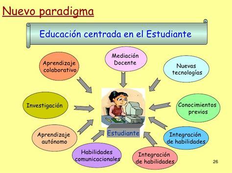 Modelo Curricular Sociocognitivo Cambio Modelo Educativo Tradicional