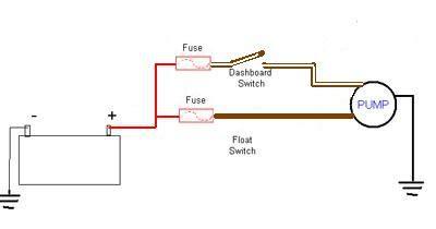 rule mate 1100 wiring diagram rule automatic bilge