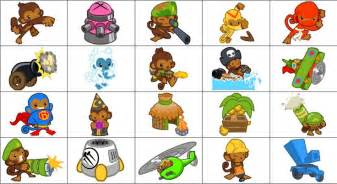 Bloons tower defense on pinterest towers monkey and tower group