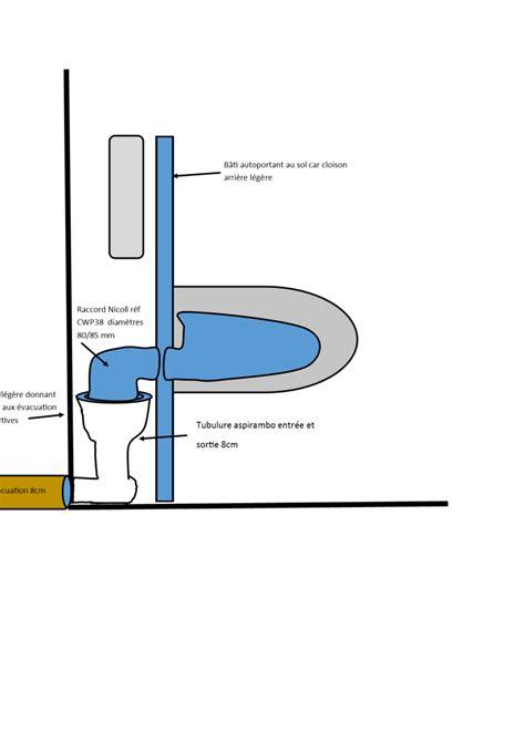 remplacer un bidet par un wc remplacer un wc interesting imgjpg with remplacer un wc