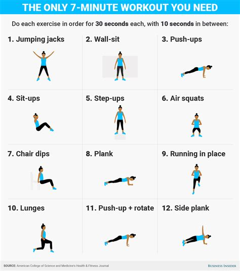 7 Exercises For The by This 7 Minute Workout Is All You Need To Get In Shape