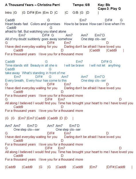 testo thousand years guitar chords a thousand years perri jpg 613