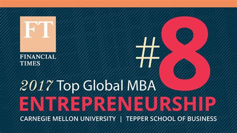 Carnegie Mellon Mba Invitation by Tepper School Of Business Ranked 8 In Financial Times