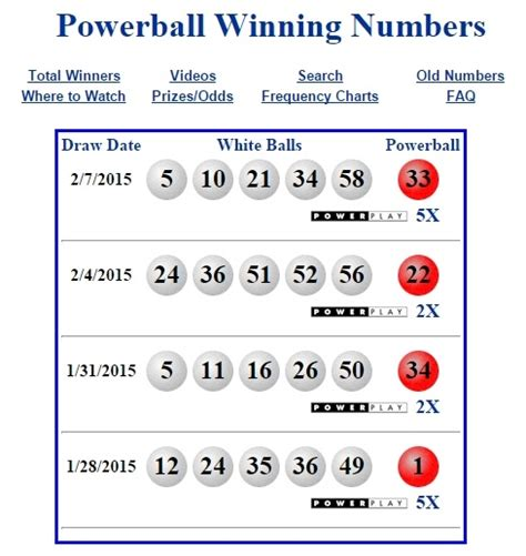 Florida Lottery Past 3 Winning Numbers On A Calendar Winning Num Tatts Results Australia