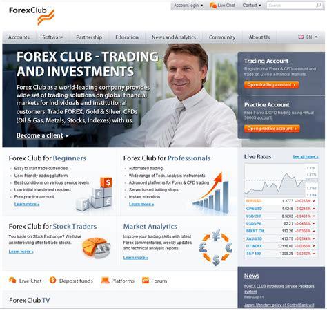 Forum Credit Union Roth Ira Forex Club Forum