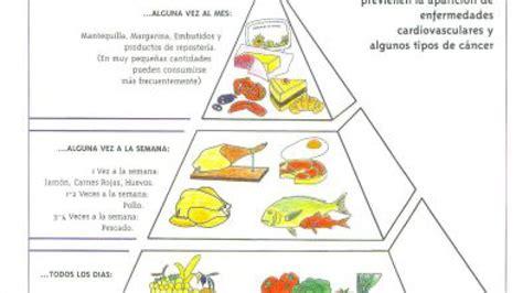 farmaciaestaciondelaroblacom tabla nutricional de alimentos