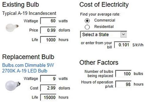 led light bulb savings calculator replace incandescent light bulbs in your home with led