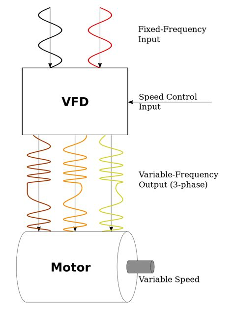 file electrical vfd diagram 2phase to 3phase svg