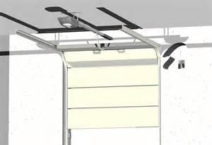 automatisme porte de garage 24v 600n usage domestique