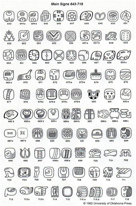 glyph tattoo history mayan hieroglyphs posted by j eric s thompson design