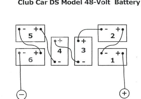 golf cart wiring diagram 48 volt for a 2010 club car ds