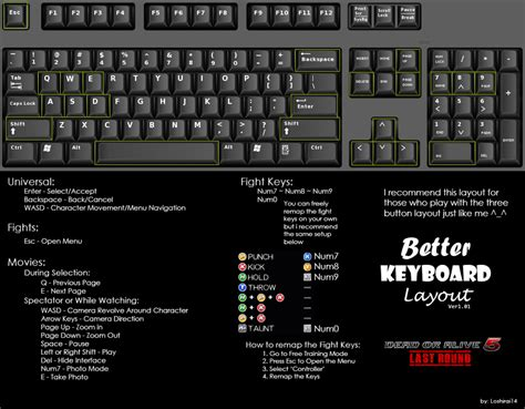 mod key game java online better keyboard layout at dead or alive 5 nexus mods and