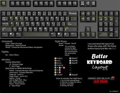 keyboard layout dead keys better keyboard layout at dead or alive 5 nexus mods and