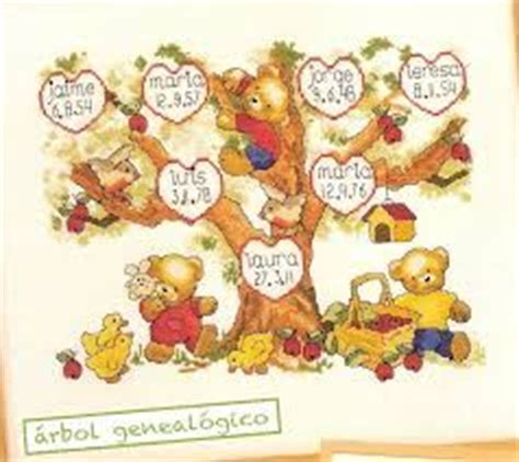 fotos de el arbol familiar mejor conjunto de 17 mejores ideas sobre arbol genealogico infantil en un arbol genealogico arbol de