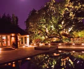 Landscape lighting landscaping network