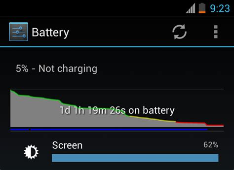 android battery battery dead to