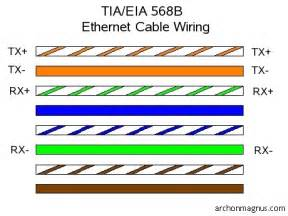 cat 5 cable color code connection i can hear it pinging and talking but it can